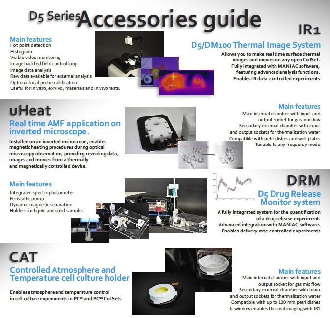 Guide of accessories for D5 Series
