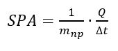 Equation of Specific Power Absorption depending on heat