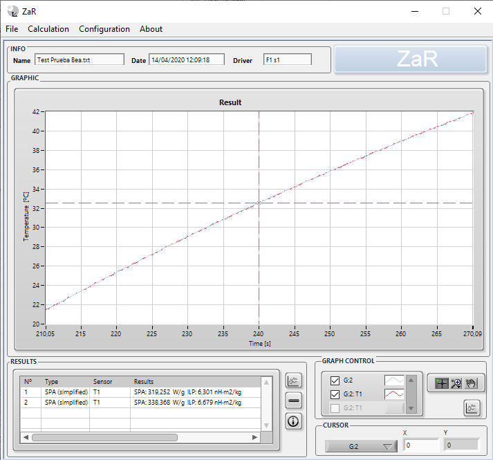 SPA calculation according to exponential fitting with Zar software