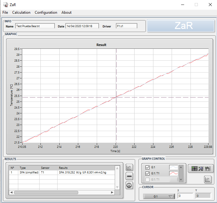 SPA calculation according to lineal fitting with Zar software