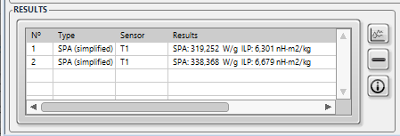 SPA and ILP results in Zar software